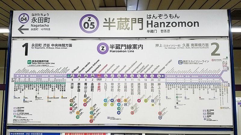 השלט בתחנת Hanzomon